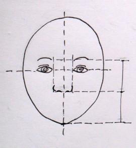 83 nose